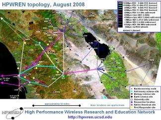 HPWREN topology