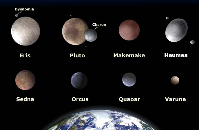 list names of planets - photo #4